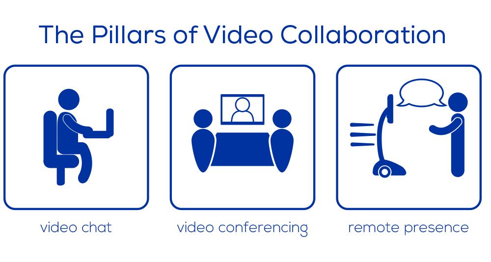 PillarsVidCollab-remotepresence