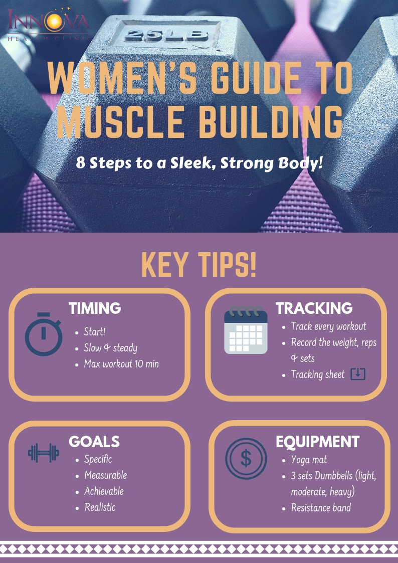 Guide to Muscle Building A.jpg