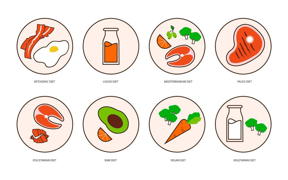 infographic-meal-plan-keto-paleo-mediterranean-raw-vegan-pescetarian.jpg