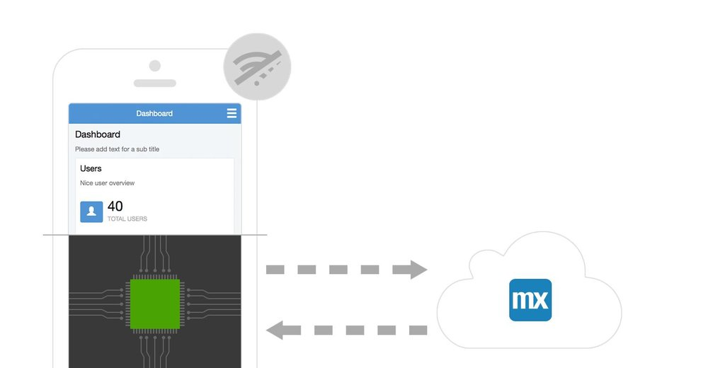 Mendix-mobile-cloud