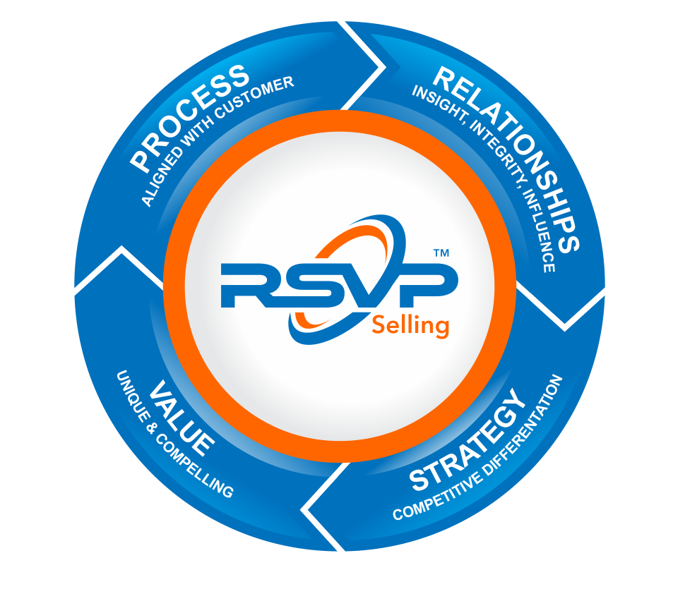 RSVP Challenger Selling.png
