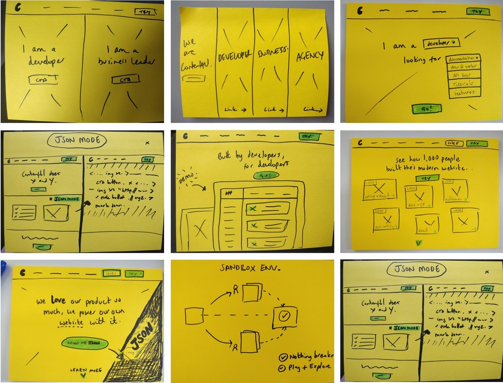 Refined winning ideas to later mock up as low-fi wireframes