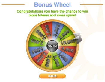 Bonus Wheel Gamification Case Study