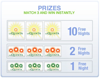Prizes Gamification Case Study