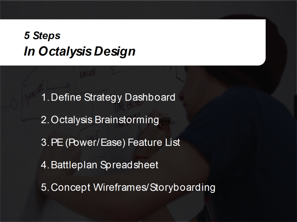 The 5 Step Octalysis Implementation Model