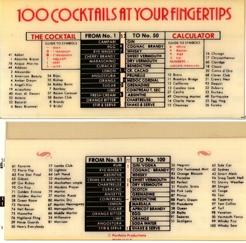 100 Cocktails Slide Rule