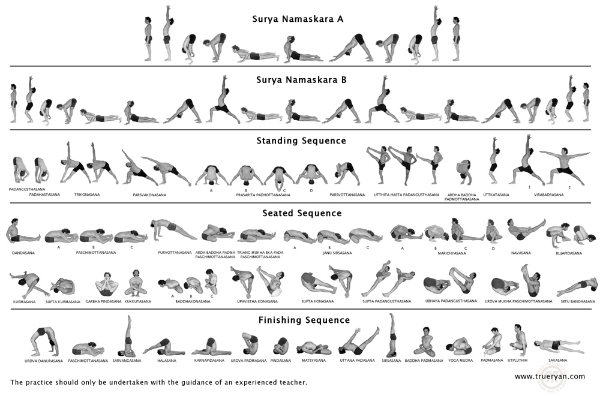 """The Primary Series of Ashtanga yoga involves some deeper movements--developed in a less """"modernized"""" time of human history when performing lotus pose was not nearly as difficult for most people, for instance!"""