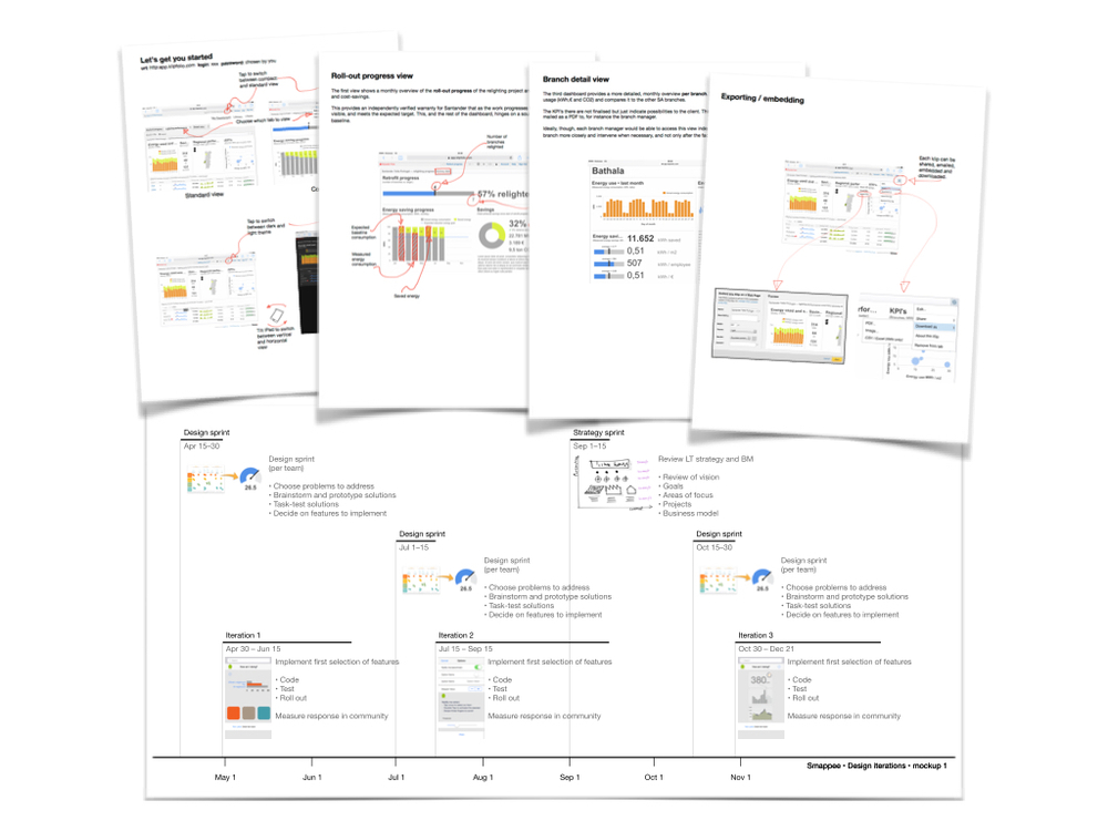 Design sprint overview sketches