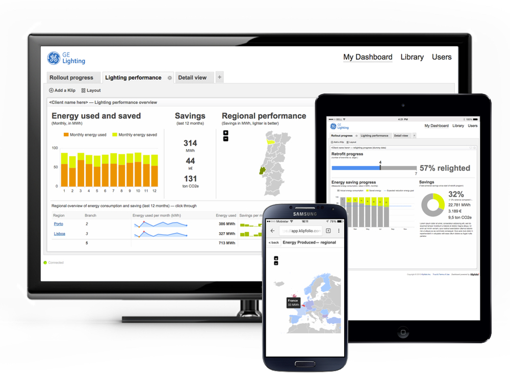 Multiplatform dashboard realised for GE Lighting (2015)