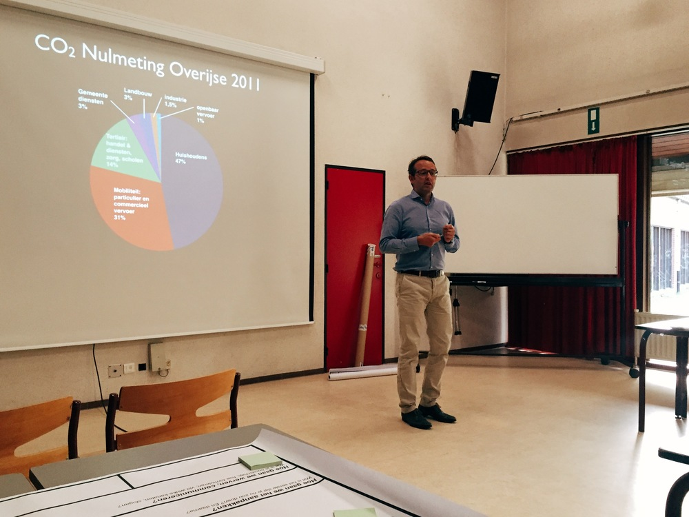 Steven Van Praet Presentation Futureproofed
