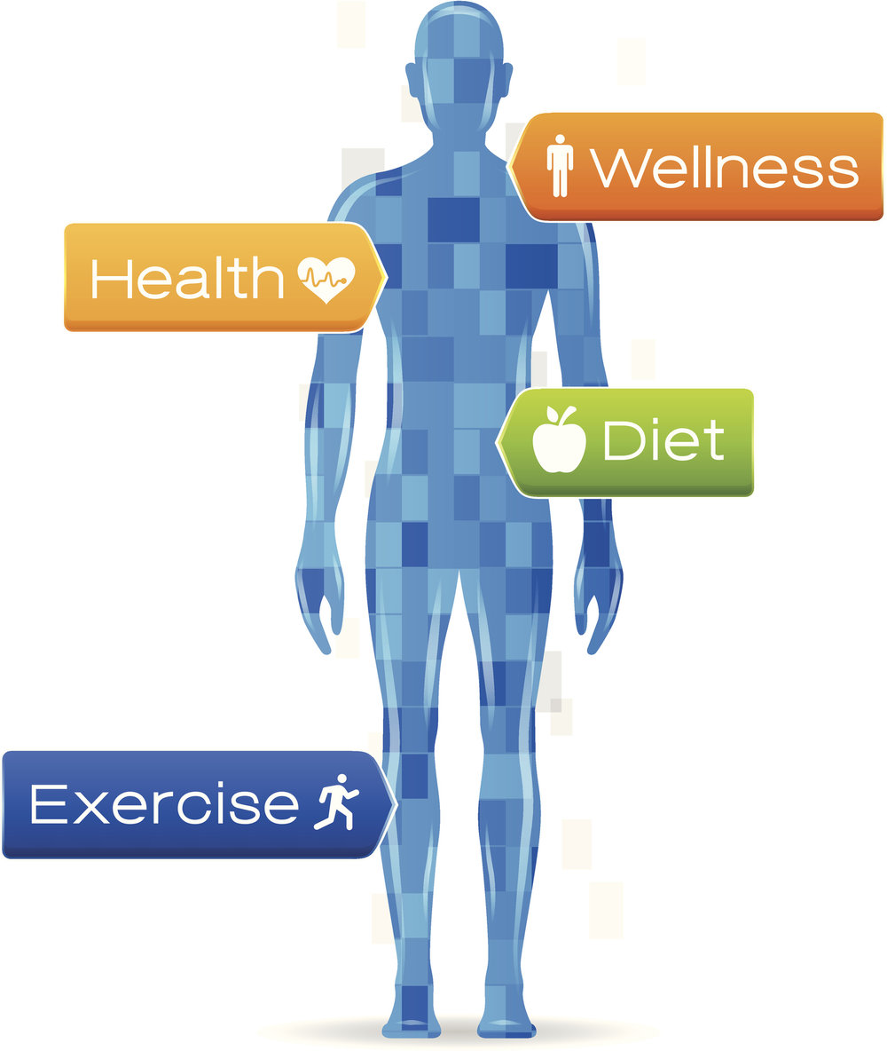 Your health begins by listening to the messages being communicated to you from your body. - - Coach Chris