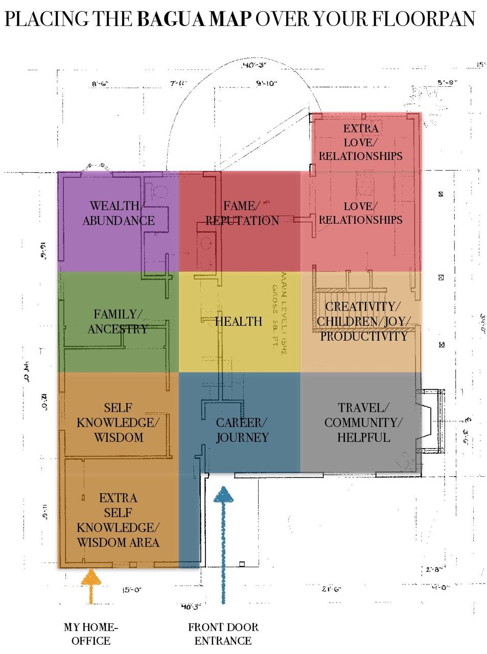 once you have your bagua map laid on top of your floorplan we get to thegood stuff the way in which the bagua map will reflect the problems youare . how do i align the bagua map over my floorplan and why would i do