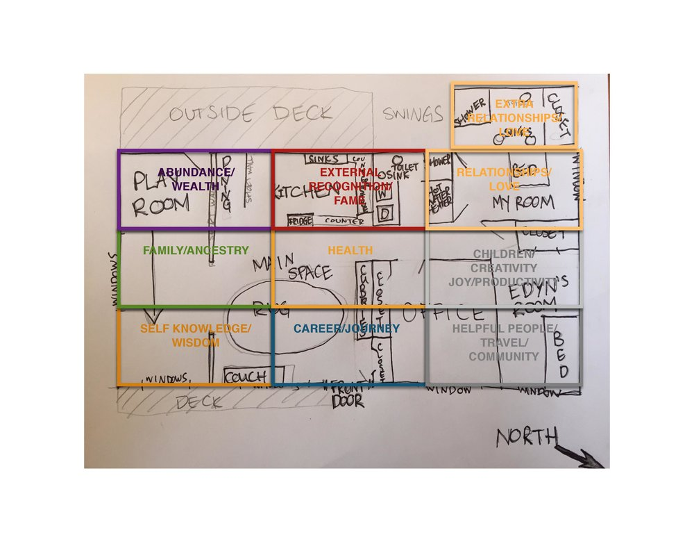 How do i align the bagua map over my floorplan and why - Feng shui items that you can use to decorate your home ...