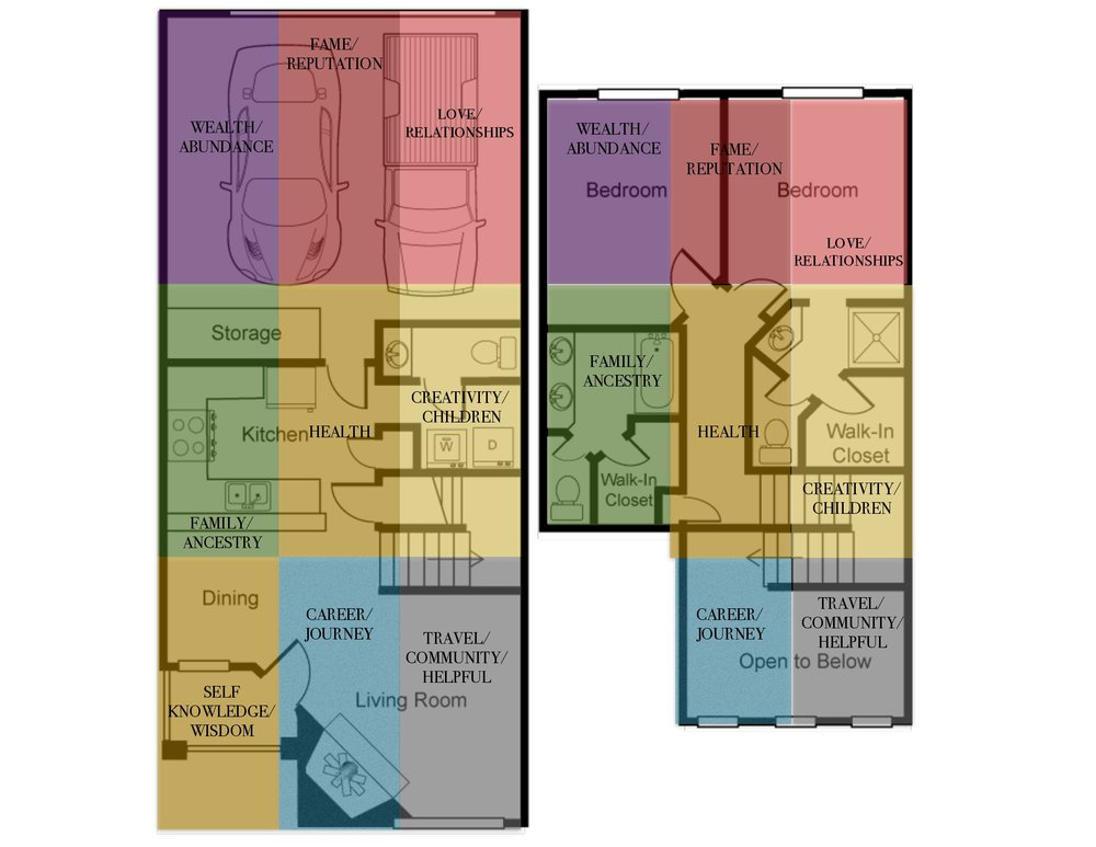 How Do I Align The Bagua Map Over My Floorplan And Why