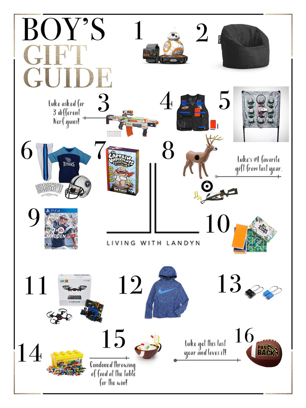 Holiday Gift Guide For Boys Living With Landyn