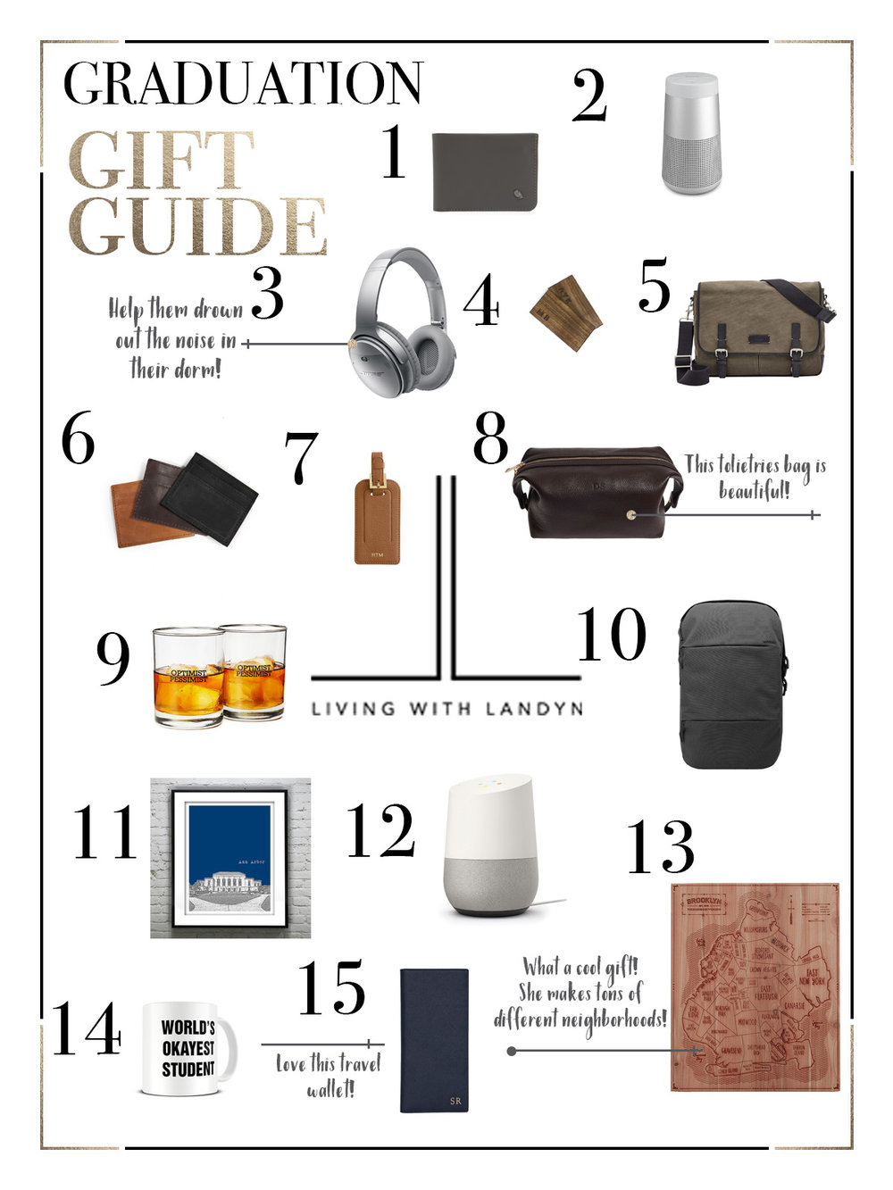 Living with Landyn Graduation gift guide for guys