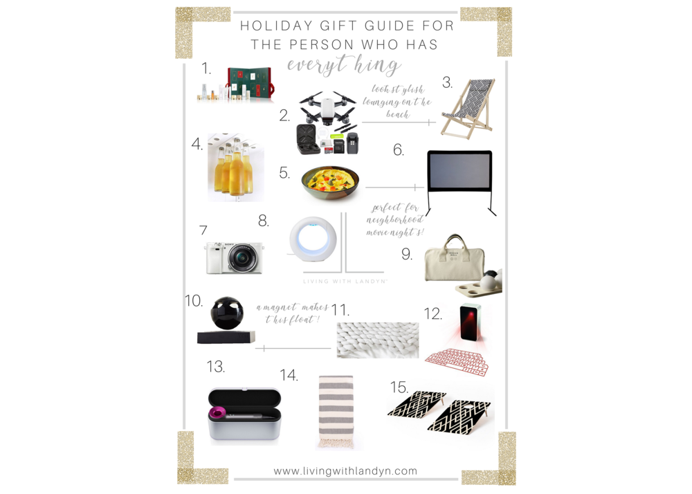 CHRISTMAS GIFT IDEAS FOR THE PERSON WHO HAS EVERYTHING