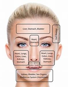 FACE MAP - SEE WHY YOUR ACNE APPEARS, BY WHERE IT APPEARS.MAKE SENSE?
