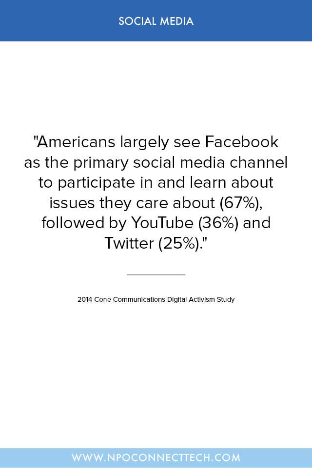 Social-Media-Platforms-Nonprofits
