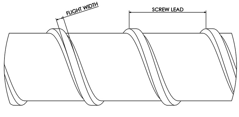 Flight width and screw lead example