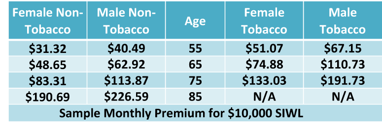 Americo Eagle Series Rates copy.png