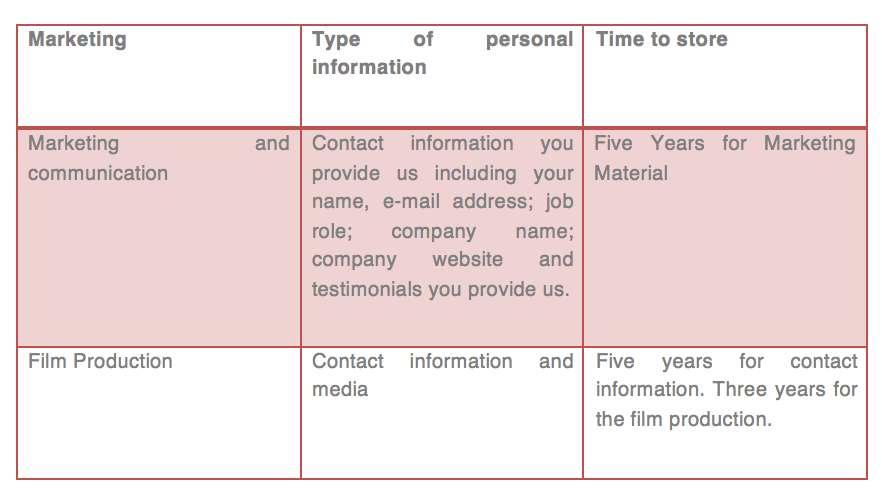 GDPR-table-1.png