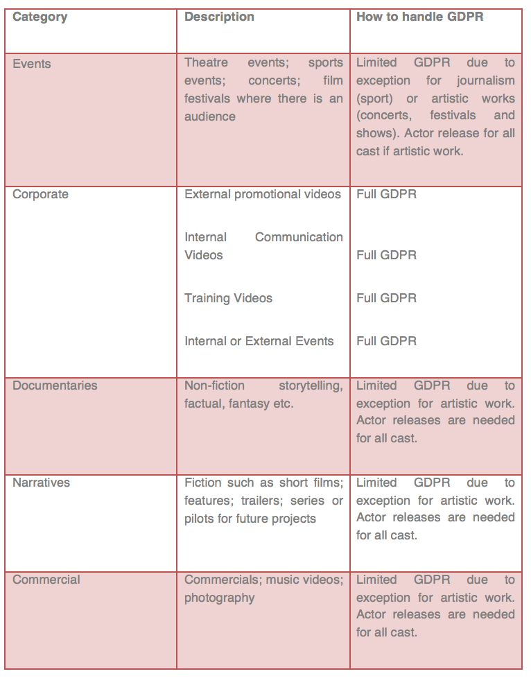 GDPR-Table-2_.png