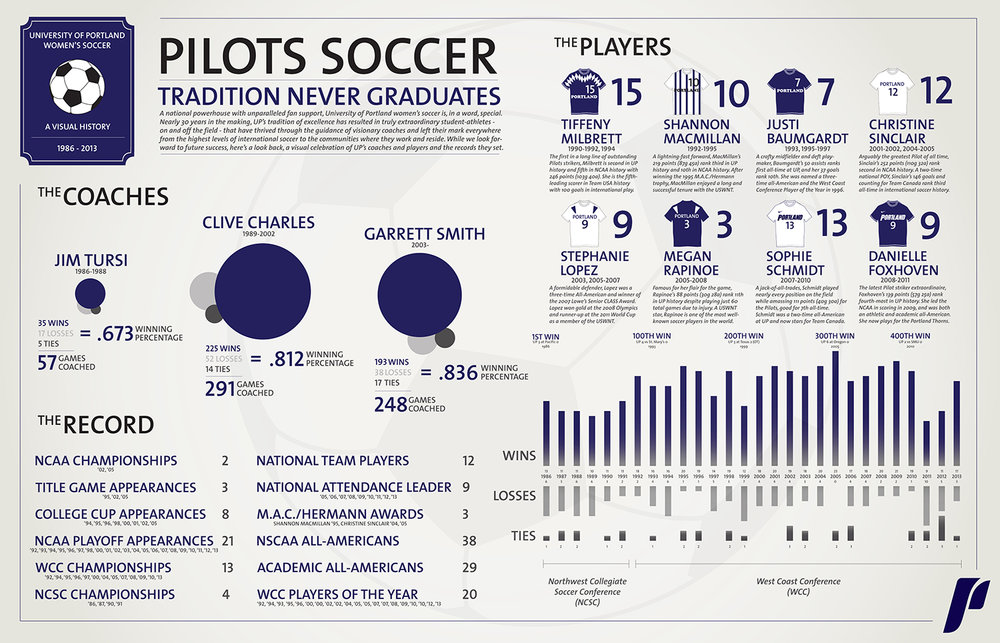 Soccer Infographic_reduced.jpg