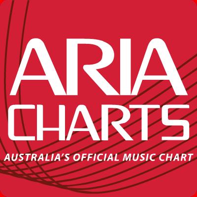 ARIA Club Chart Contributing DJ