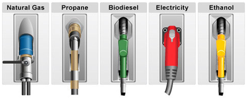 Top Eight Alternative Fuels