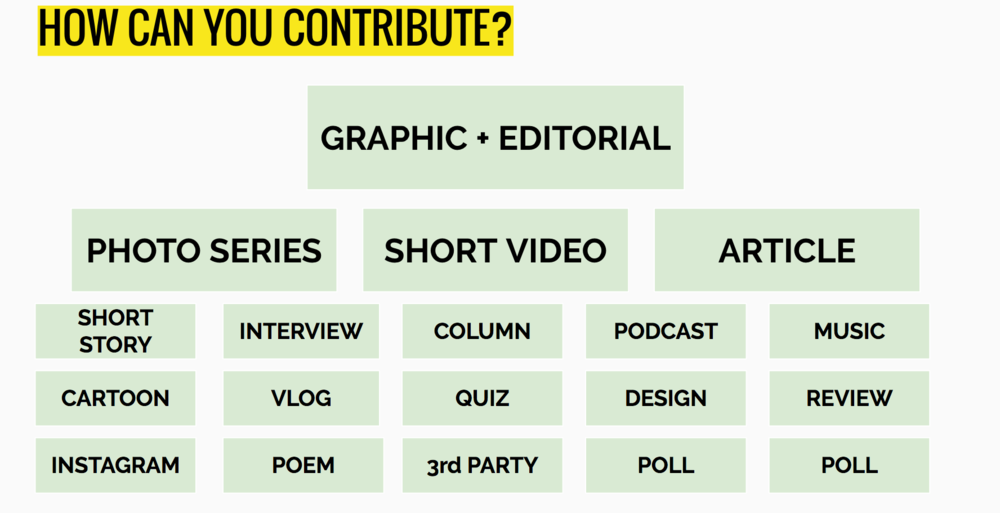AWE-contribution-chart.png