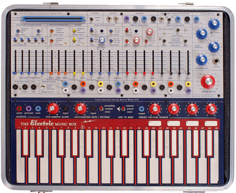 Synth design and packaging used as inspiration