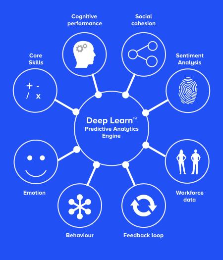 Deep Learn - Cogmetrix.001.jpeg