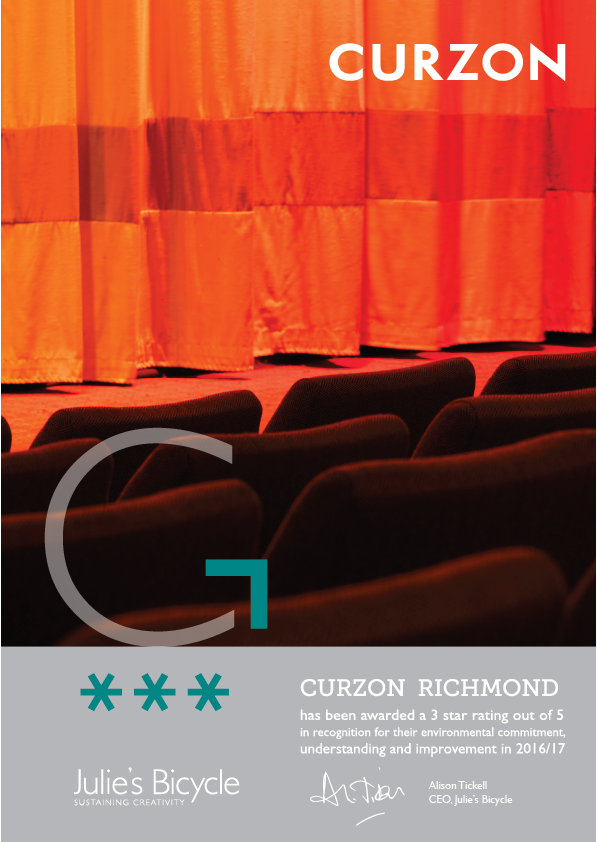 Curzon Richmond