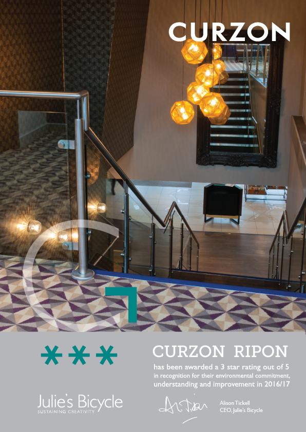 Curzon Ripon