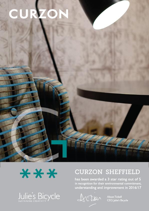Curzon Sheffield