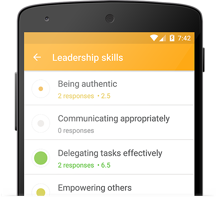 leadership skills development survey