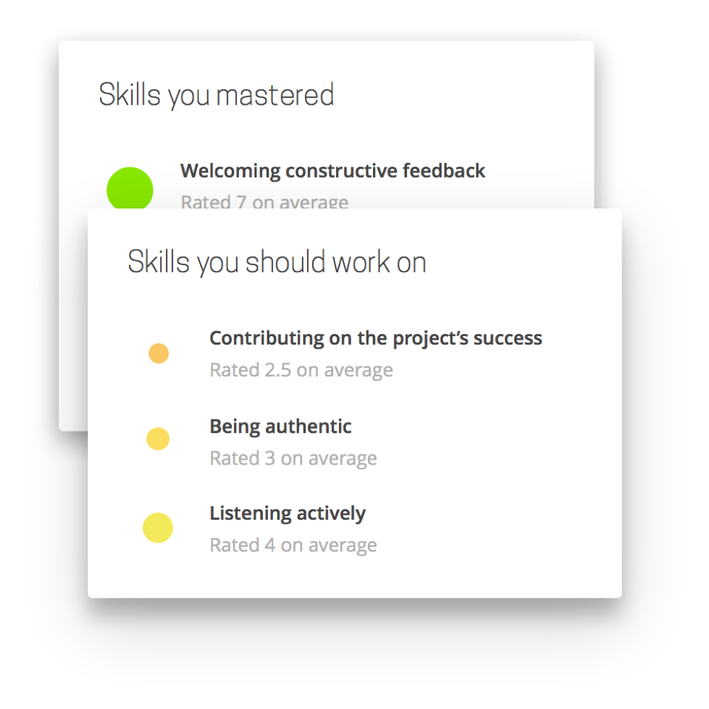 leadership skills feedback