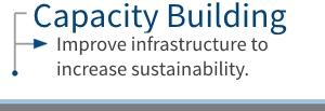 SKYE_strategies_capacitybuilding1.jpg