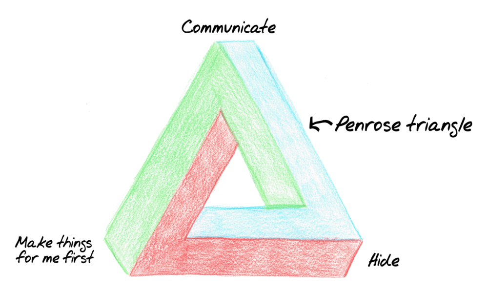 Penrose_triangle_c2015_AGray