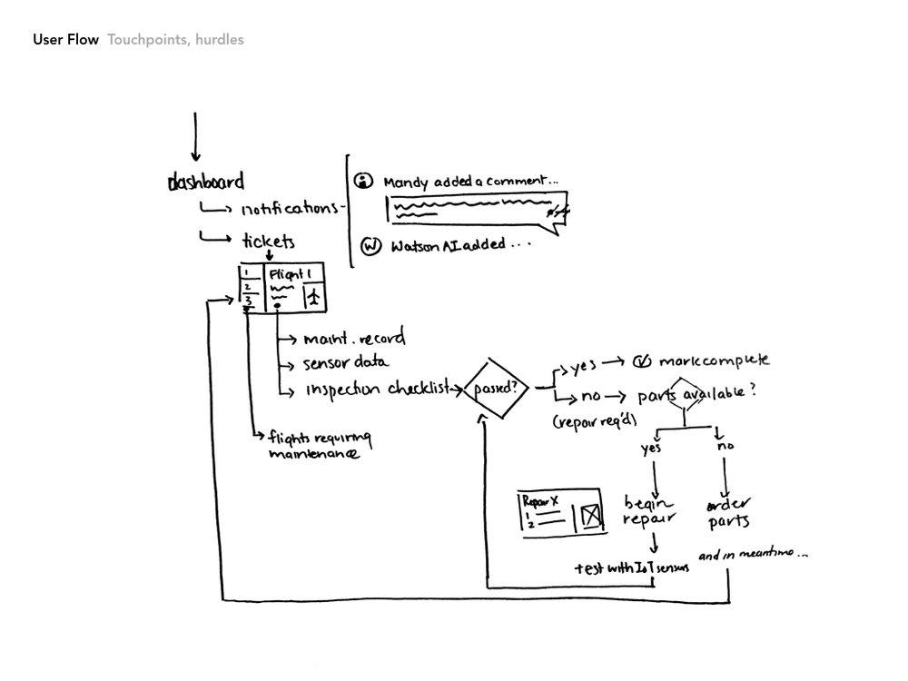 IBM Challenge - Helen Hu.006.jpeg