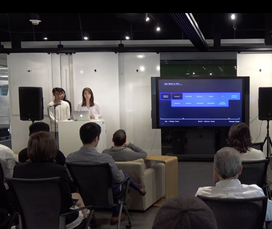 Final presentation to stakeholders and the IBM Design Studios.