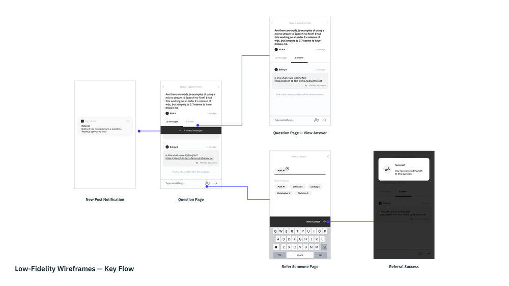 Lo-Fi Wireframe Overview5.jpg