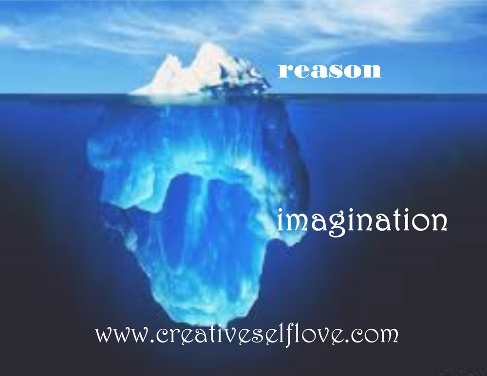 11.6 Reason/Imagination – Graphics by author; Photo: public domain
