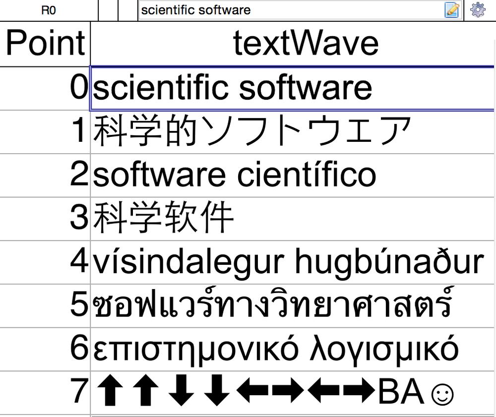 Unicode.png
