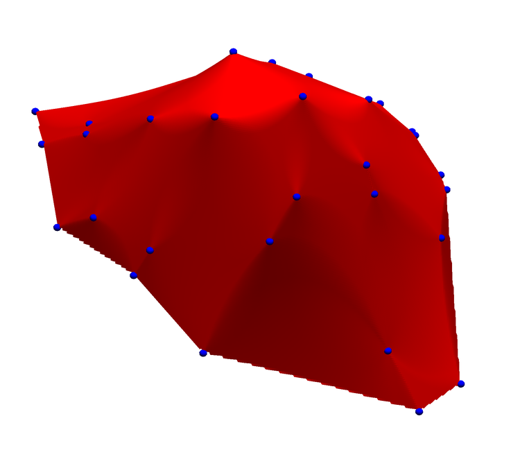 Figure 9:  The Voronoi interpolated surface with blue markers indicating the positions of the original data. The interpolated surface clearly passes through all the original data points.