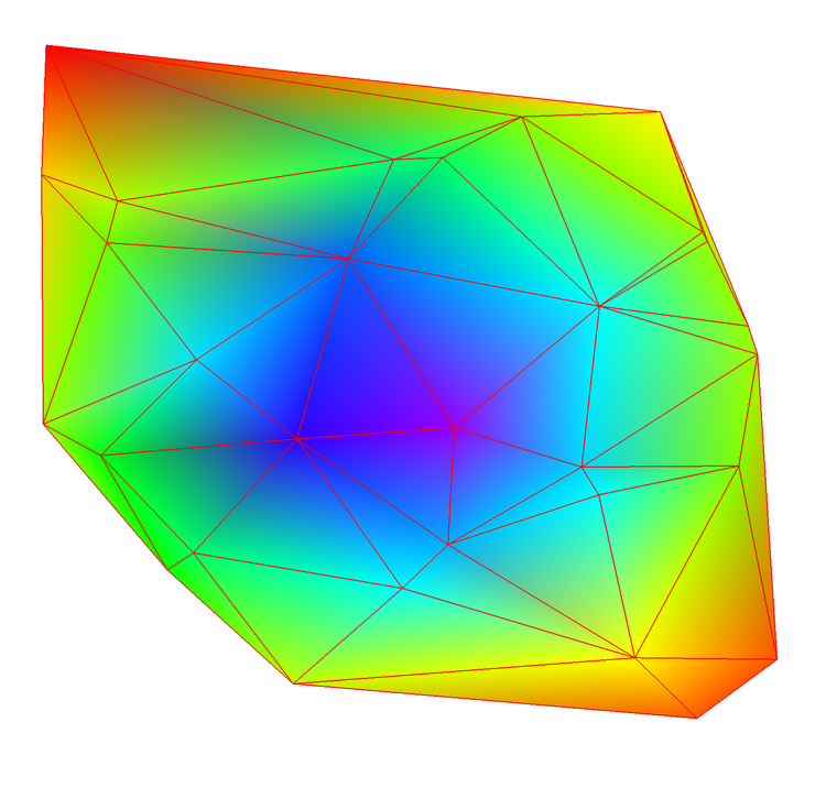 Figure 11:  linear interpolation of the triangulation data. The graph was created in Gizmo using OpenGL color interpolation between the three vertices of each triangle.