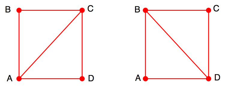 Figure 1:  The two possible triangulations for a rectangle ABCD.