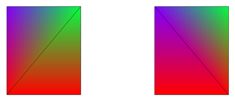 Figure 2:  Interpolated values displayed using rainbow256 colormap.