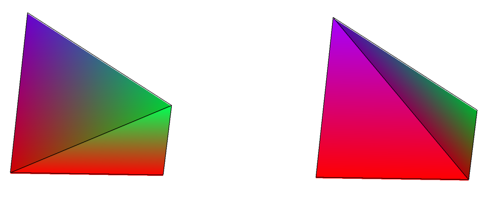 Figure 3:  Side view of the two surfaces clearly shows how different they are despite the fact that they have identical vertex values.